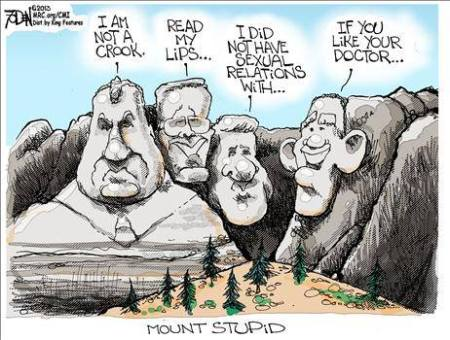 Mount-Stupid
