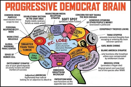 diseased brain